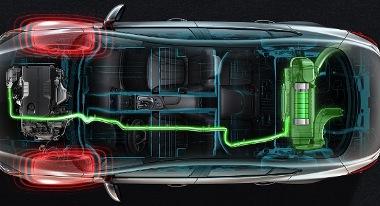 Elöl, a váltóba építve található a 20 lóerős elektromotor, az akku hátul van. A belső égésű motor 2,4 liteers, négyhengeres benzines