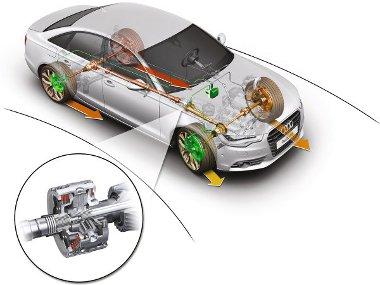 A hátsó kerekeket részesíti előnyben a quattro összkerékhajtás. A sportdifferenciál oldalanként is elosztja a nyomatékot, s az egyes kerekek célzott fékezése is segíti a kanyarvételt
