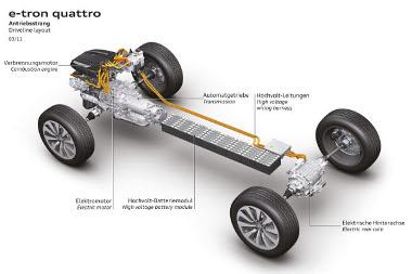 A quattro hajtás kidobásával felszabaduló teret foglalja el az e-tron quattro hibrid rendszer