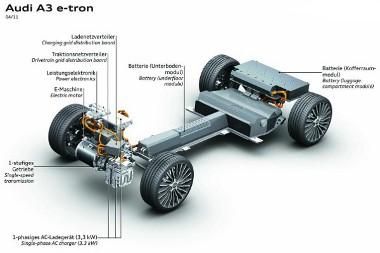 Nem kapott hatótáv-növelőt az Audi A3 e-tron. Motorja 136 lóerős csúcsteljesítményű