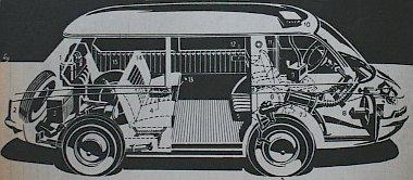 A kocsi röntgenrajza jelzi a hátul keresztben álló négyhengeres motort (1), a pótkereket (2), az akkumulátort(3). A tágas utastérben a széles üléssor (4) és egy lehajtható pótülés (5) a válaszfal előtt. A kormánymű (6), a szellőző- és fűtőberendezés (7),