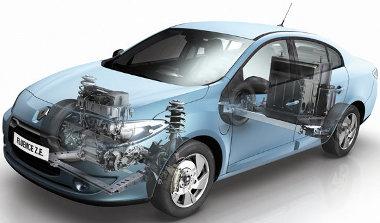 A gépháztető alatt kapott helyet a 160 kilogrammos elektromotor, a hátsó ülések mögé került a komódnyi akkumulátorpakk, melynek súlya 250 kg