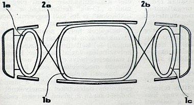 Az alváz felülnézetből. A három alvázelem (1a, 1b, 1c) a rajzon torziós rugókkal kapcsolódik össze. Az alvázelemek önállóak, külön-külön zárt gyűrűt képeznek
