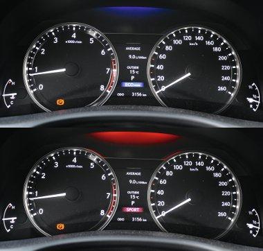 Eco és Normál módban kék, Sportban piros a háttérvilágítás