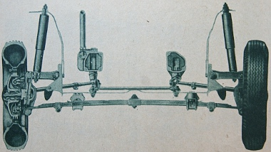 A képen látható keresztrugós mellsőhíd a teleszkópos lengéscsillapítókkal és a rendkívül precíz kormányszerkezettel jó összhangot alkotnak
