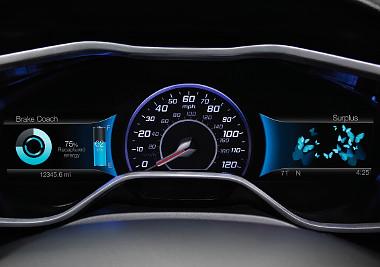 Középpontban a sebességmérő, balra mellette a hatótávkijelző
