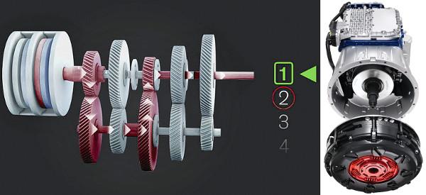A váltóműnek két nyelestengelye van: az egyik a másikban fut, így két fokozat kapcsolható egyszerre. Azt, hogy melyik hajt, a két kuplungtárcsa szabályozza