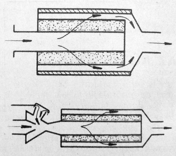 A kipufogógázok mérgező hatását közömbösítő szovjet berendezések elvi vázlata: a felső a Diesel-, az alsó a benzinmotorokhoz
