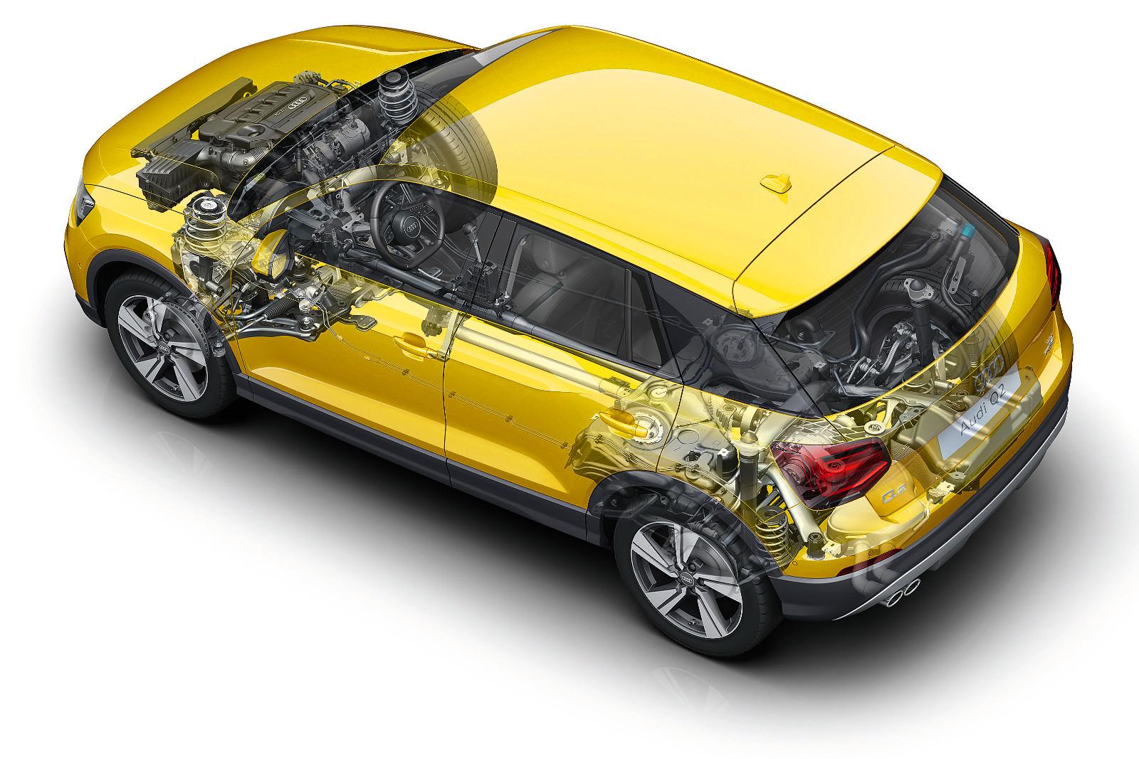 A legerősebb motorokhoz alapáron adják a quattro összkerékhajtást és az S tronic váltót, a 150 lóerős TDI-hez felár ellenében kérhető mindkettő. A kisebb motorok csak elsőkerékhajtással léteznek, de S tronic váltó mindegyikhez társítható