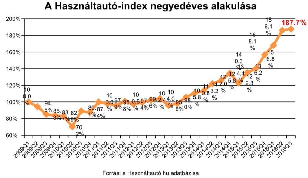 hasznalt1